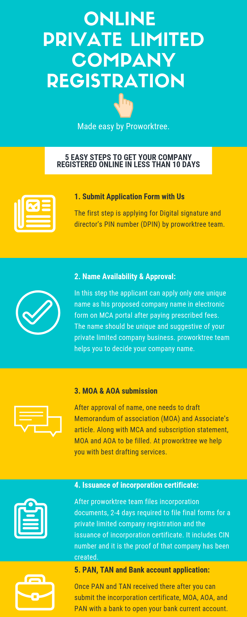 private-limited-company-registration-Infograph​